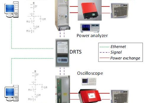ERIGrid Publishes Open Access:  Laboratory Education of Modern Power Systems Using PHIL Simulation