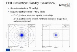 Webinar Recording: PHIL Simulation for DER and Smart Grids